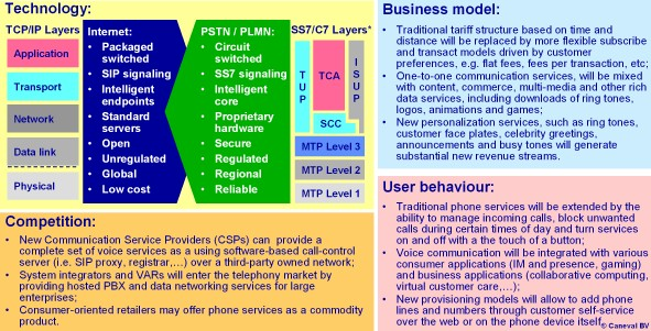 Caneval-ICT and media industry